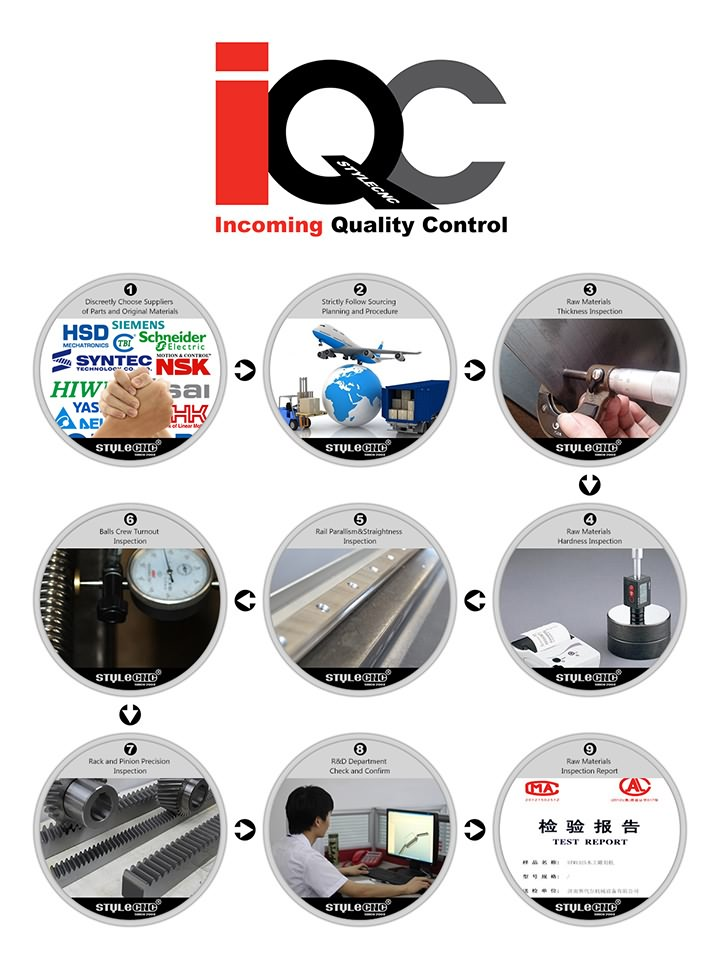 Incoming Quality Control for CNC router, CNC laser, CNC wood lathe and CNC plasma cutter