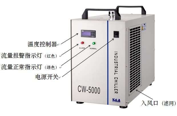 The Second Picture of Water Chiller CW5000 for CO2 Laser Tube