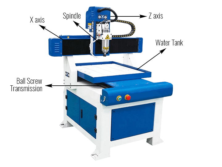 The First Picture of Small Entry Level CNC Router Kit for Beginners with 2x2 Moving Table