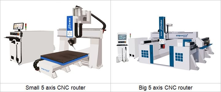 5 Axis CNC Routers for woodworking
