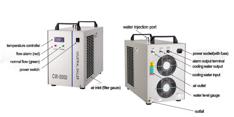 Water chiller CW5000