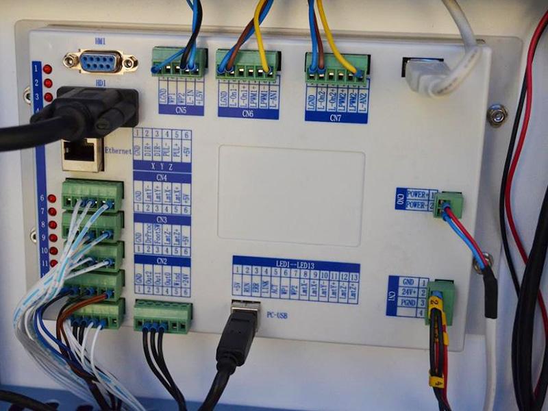 RD control system