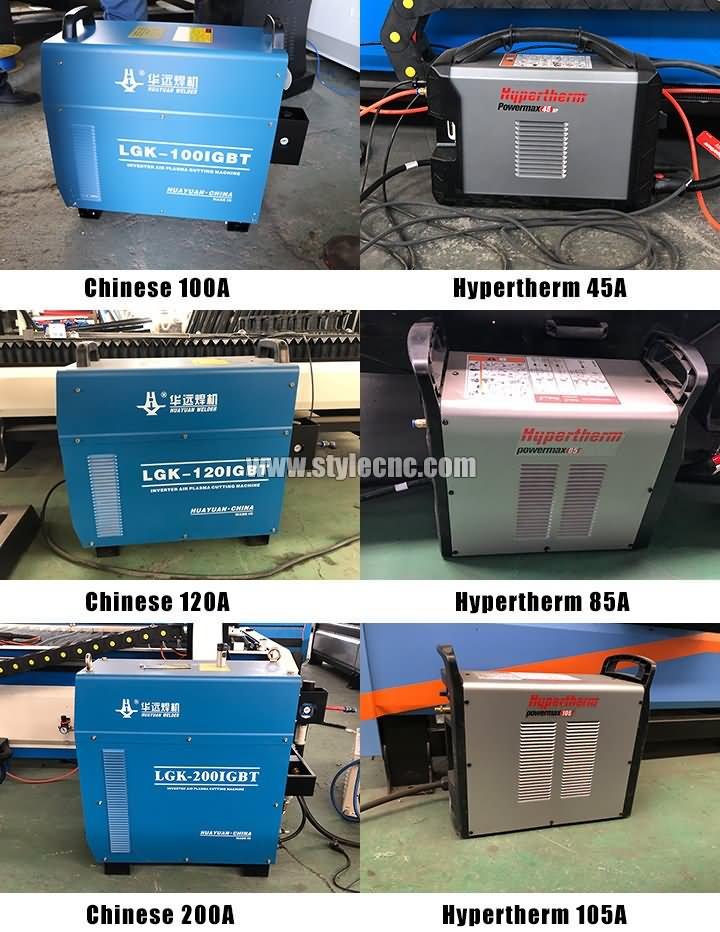 CNC plasma table details show