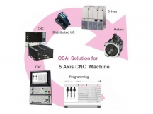 OSAI Controller for 5 Axis CNC Machine