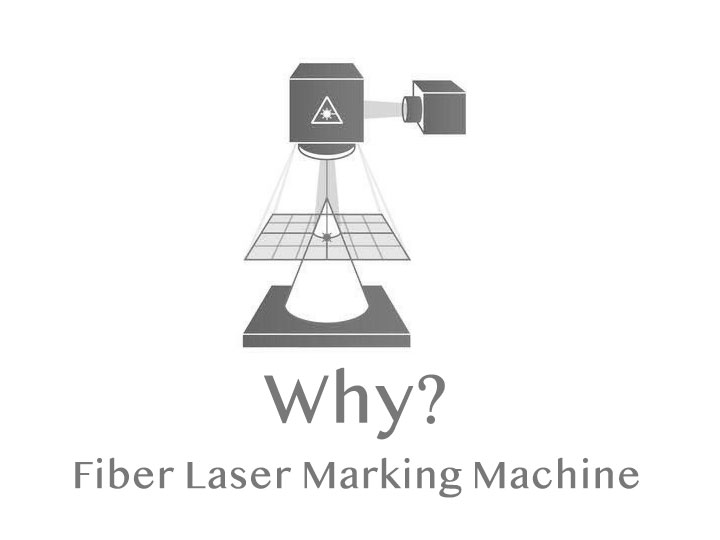 Why use a fiber laser marking machine