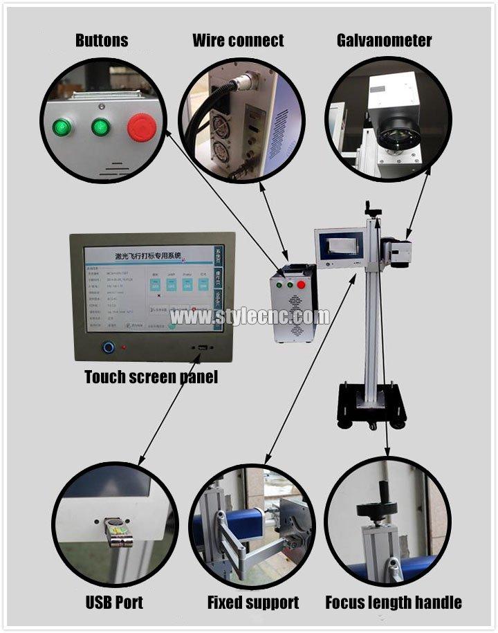 Online flying laser marking machine details show
