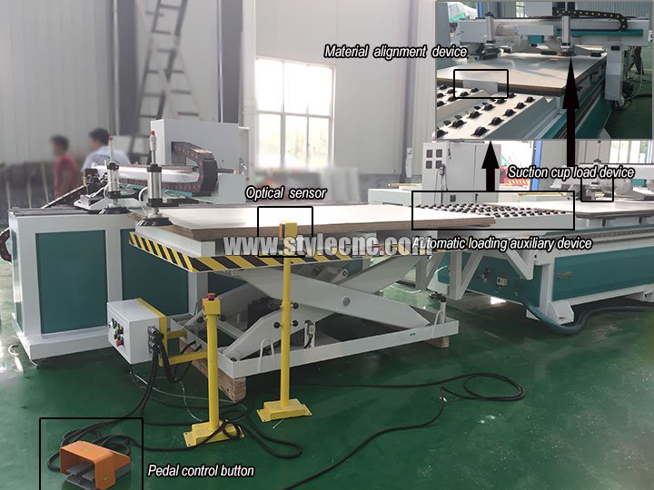 Automatic Loading system of Customized furniture CNC router