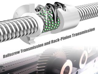 A comparision of CNC router ballscrew transmission and rack-pinion transmission