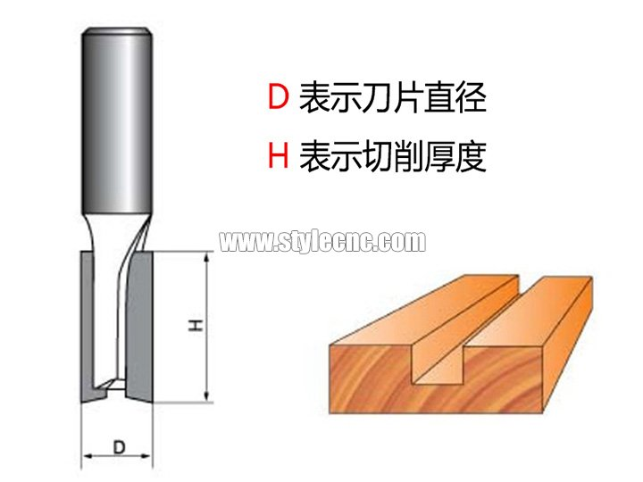 The Fifth Picture of Straight CNC router bit for woodworking