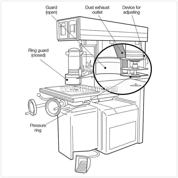 Manually operated overhead/C-frame router with ring guard that has option for tool changing