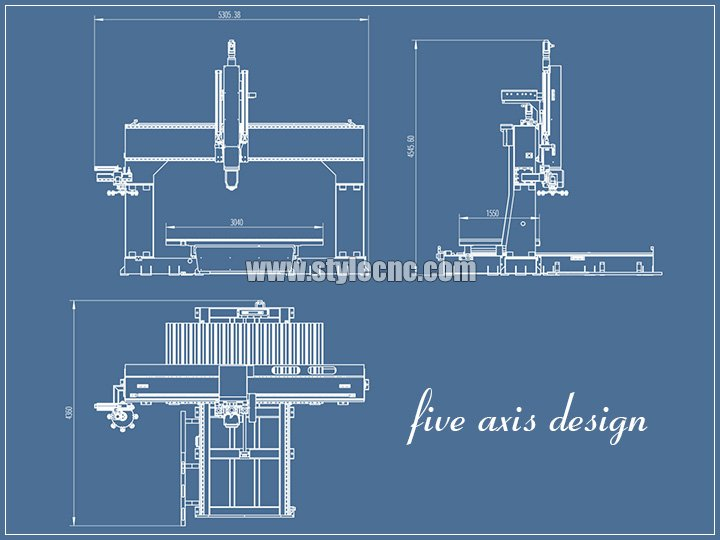 5 axis CNC router design