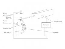 Fiber Laser Marking System VS UV Laser Marking System