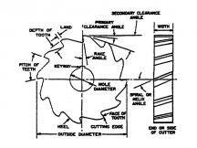 A Guide to CNC Milling Cutters, Bits, Tools