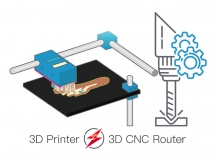 3D Printer VS 3D CNC Router