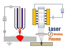 Laser Welding VS Plasma Arc Welding